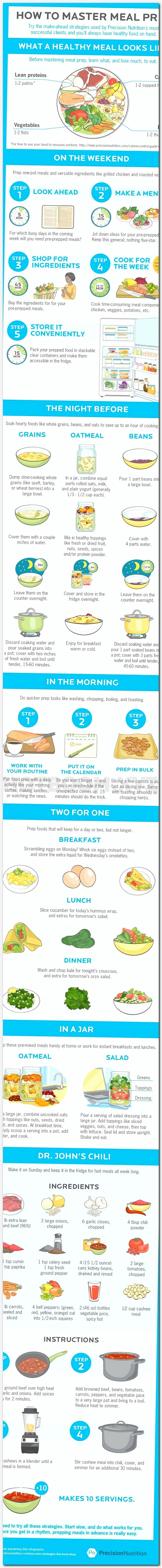 Free meal plan for weight loss app image 3