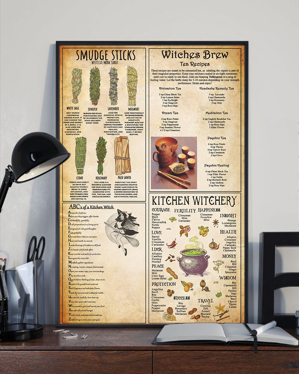 Kitchen Witchcraft Knowledge Poster Witches Brew Tea Recipes Kitchen Witchery Kitchen Witchery Witches Brew Wiccan Spell Book
