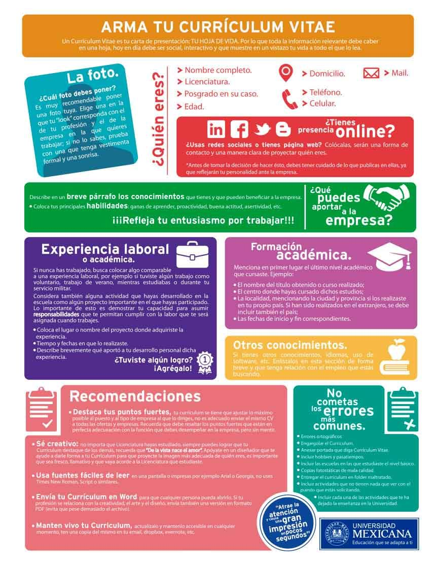 Cómo armar tu Curriculum Vitae? #infografia #Curriculum #cv ...