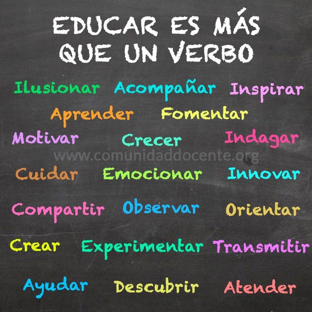 Mensajes Educativos Frases De Educacion Frases Para