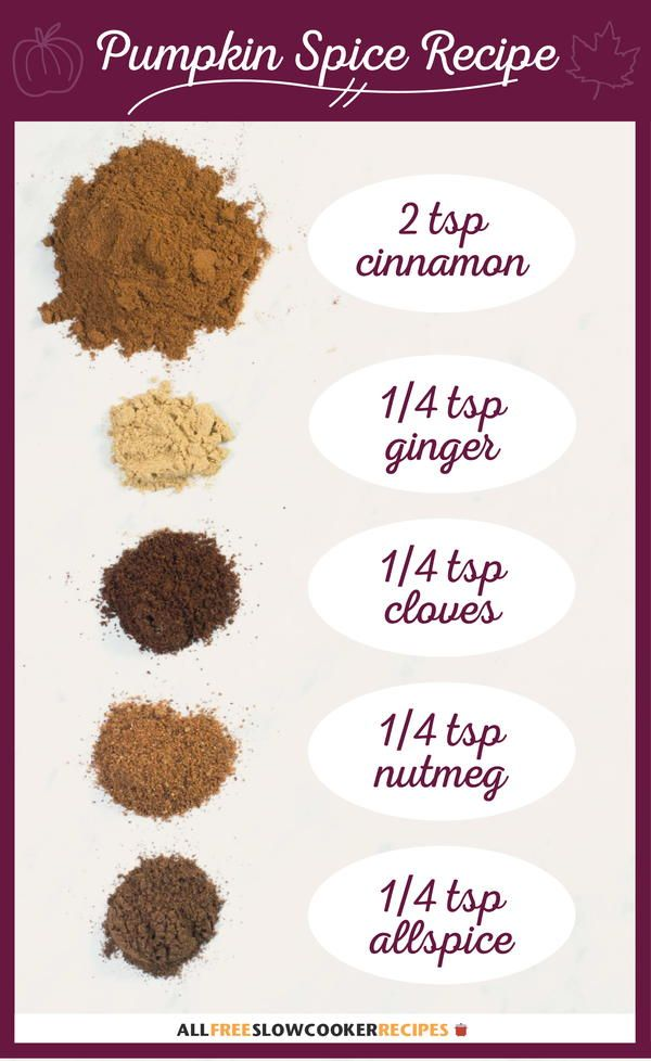 How To Make A Pumpkin Pie Spice Substitute