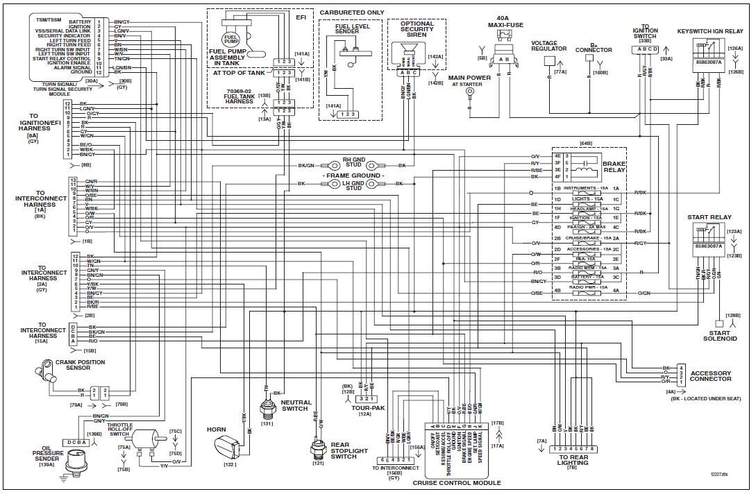 49f134b05b274a0e1b74464c847402b3 famous polaris atv wiring diagrams online gallery electrical