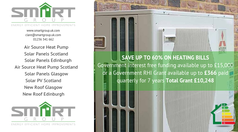 Air Source Heat Pumps (With images) Heat pump, Energy