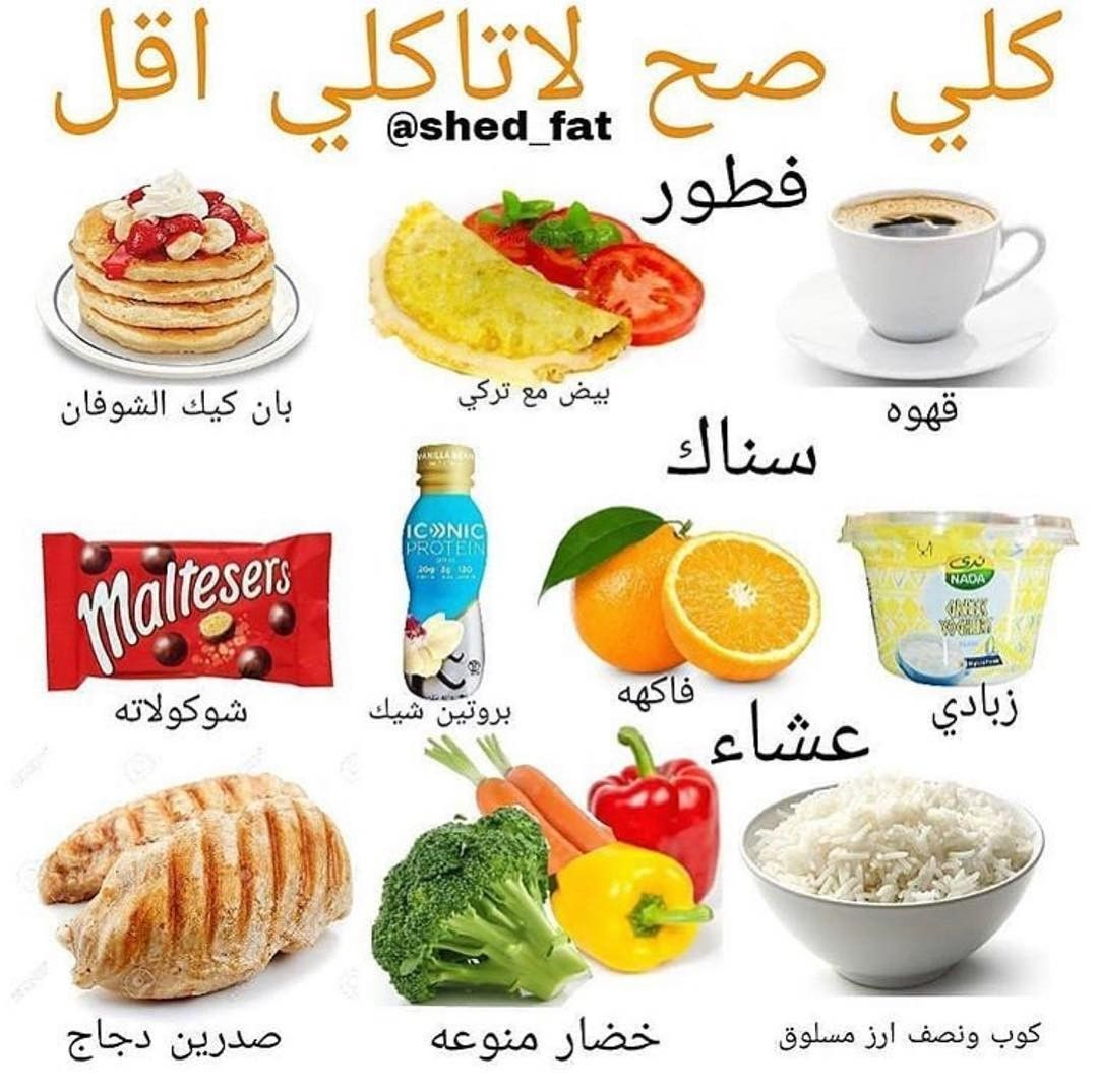Pin By Istabrq On دايت Health Fitness Food Health Facts Food Healthy Fitness Meals