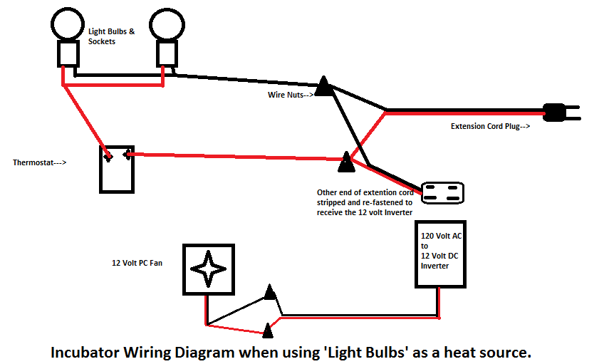 Pin by Shiang-ling Bissonnette on thebhive minifarm - The Birs ... Brooder Heat Element Wiring Diagram on