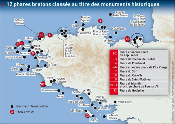 Carte des phares bretons | b | Pinterest | Lighthouse and France