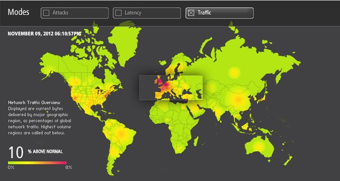 El tráfico web mundial en tiempo real
