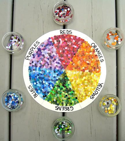 Colour wheel using dots cut out of paint chart samples - chart samples