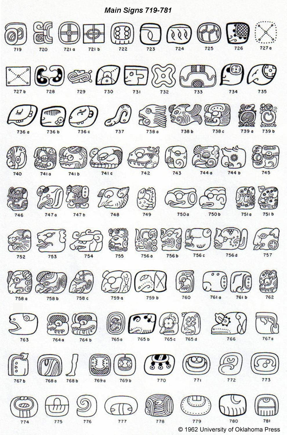 Pg hieroglyphic symbols 6d87782fc93ce50873c7d29600373503 large choose your mayan glyphs for napkins gifts talisman cultural weddings and celebrations quora be creative have a mayan wedding and use your imagination biocorpaavc