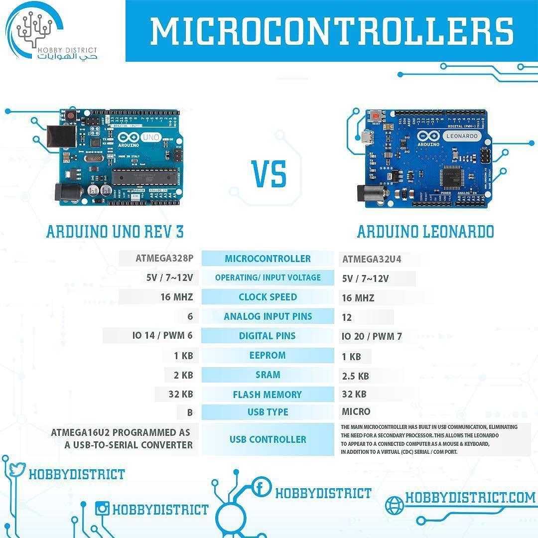 Vs Arduino Uno Rev3 723 Voltage Regulators Electronic Circuits And Diagramelectronics Leonardo