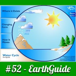 pin by best teacher resources on tpt free lessons pinterest rh pinterest com Stages of the Water Cycle Water Cycle Animation