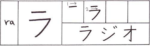40++ Katakana ro info