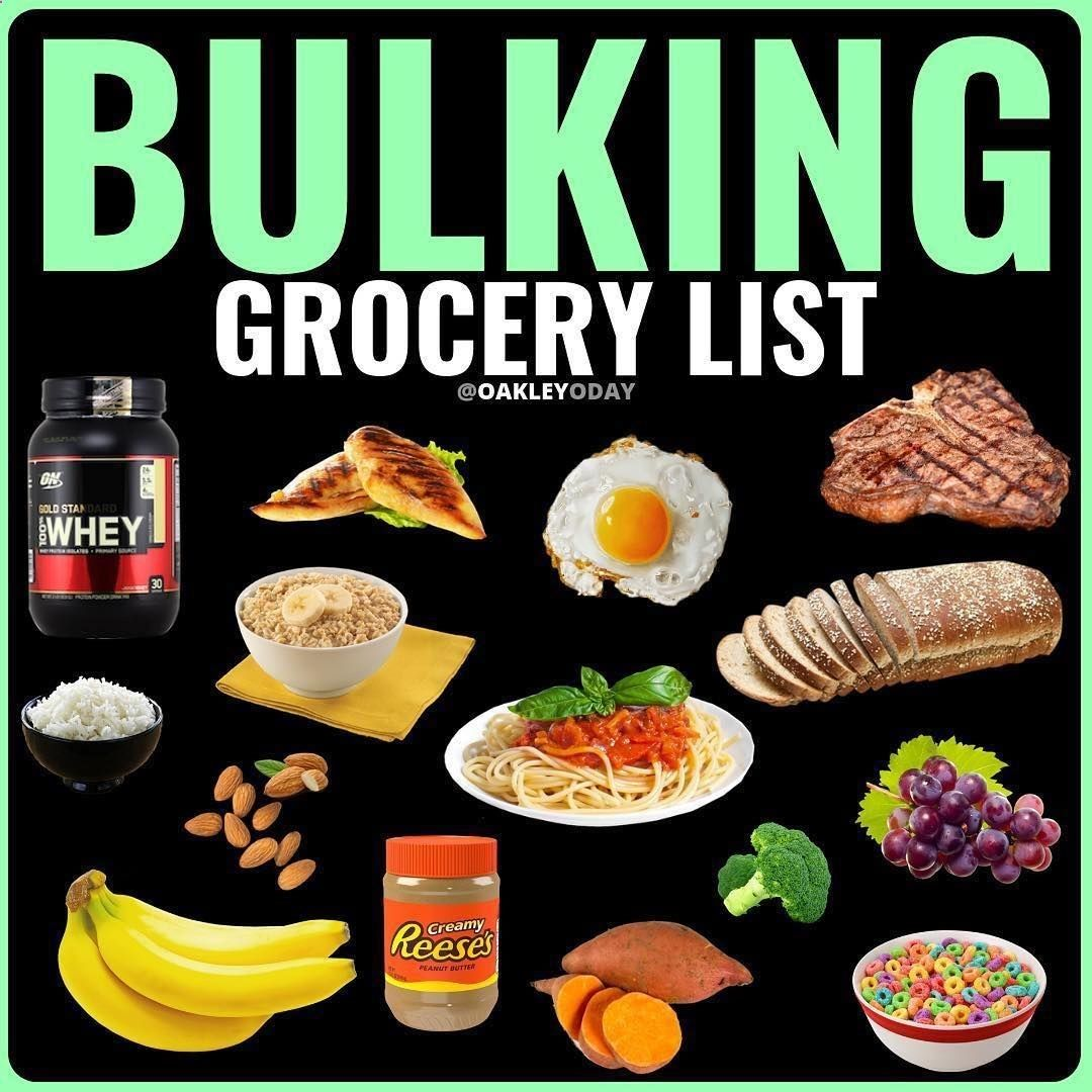 Pin on Workout Nutrition & Diet Plans For Men And Women
