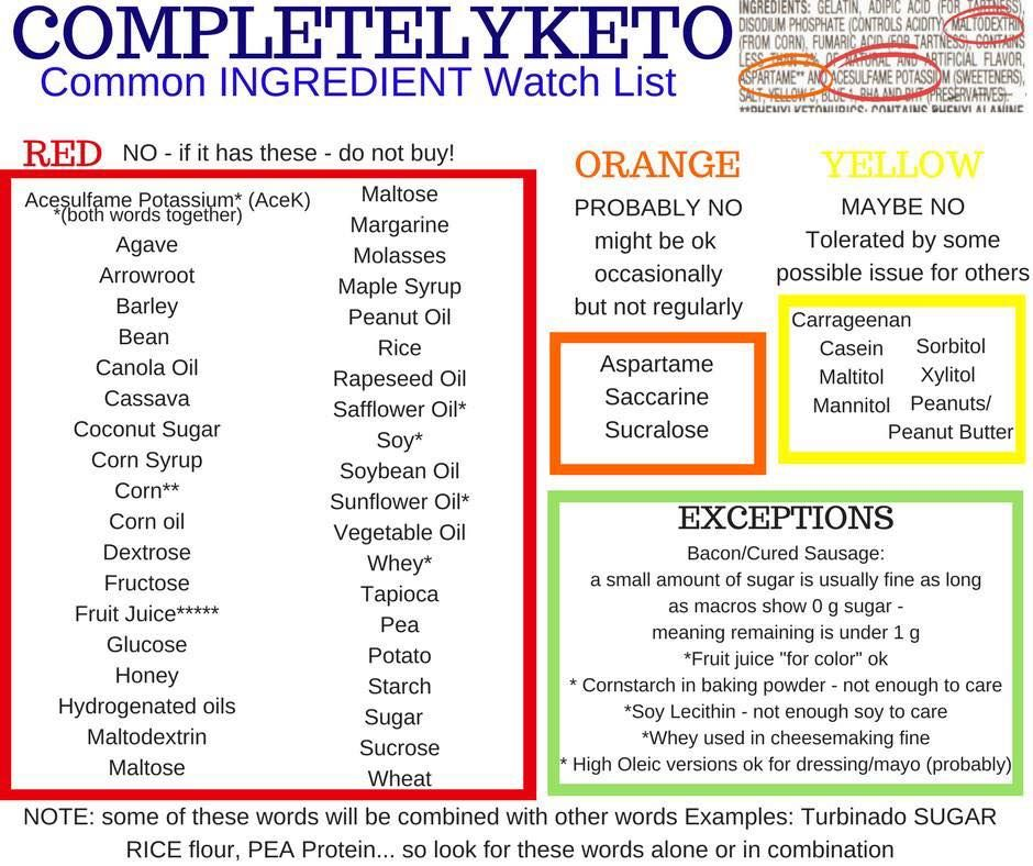 completely keto common ingredient watch list