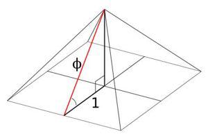 Proporción Áurea aplicada a nuestras Pirámides de Cuarzo