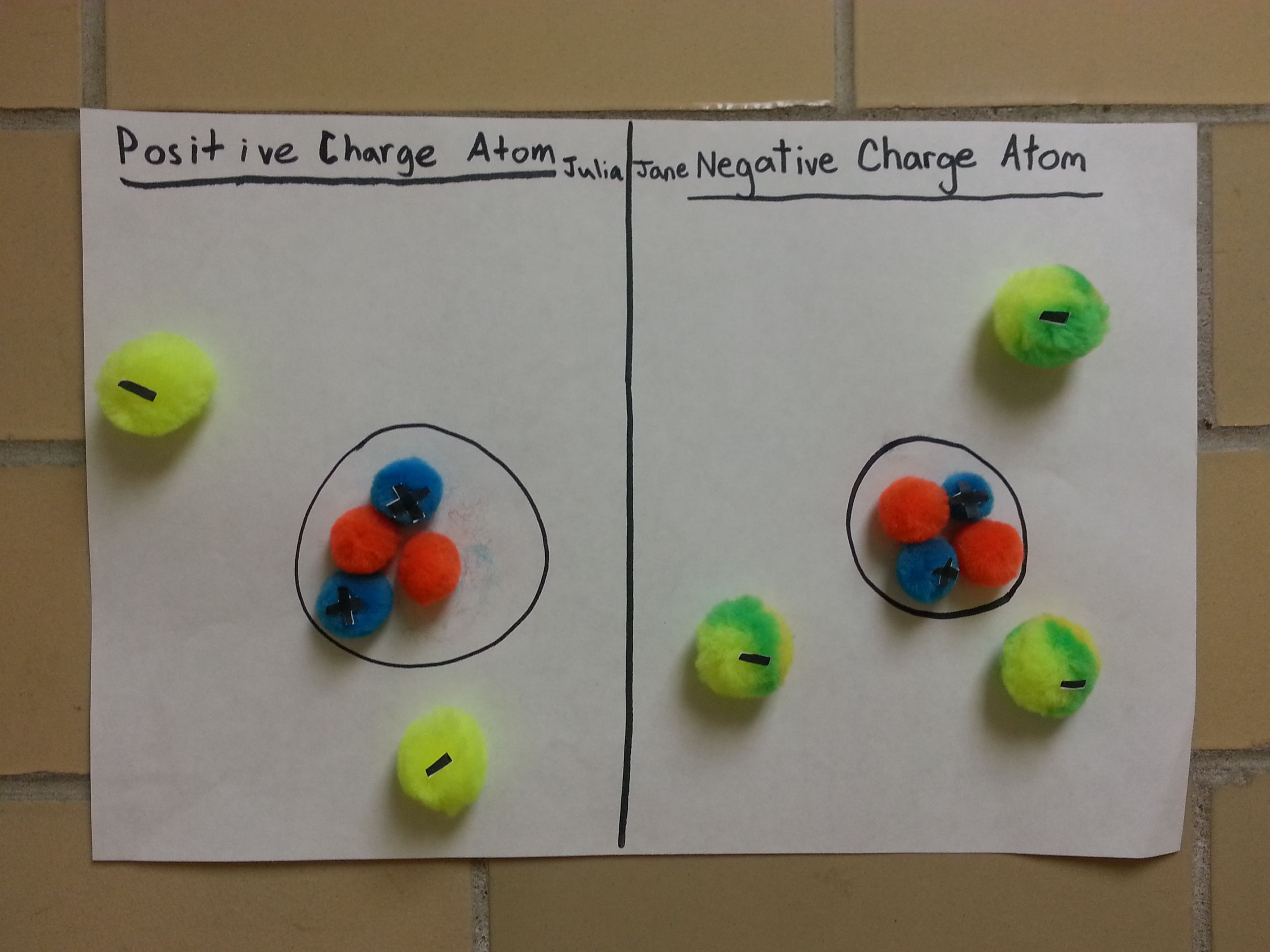 Great Hands On Activity For Teaching The Basics Of Atoms