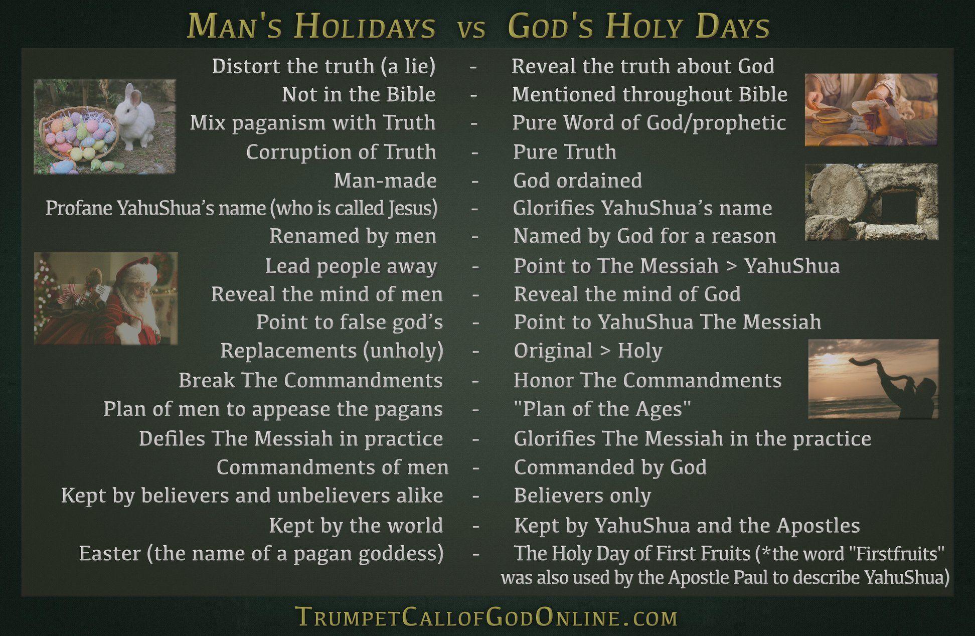 Mans holidays vs gods holy days in 2021 word of god