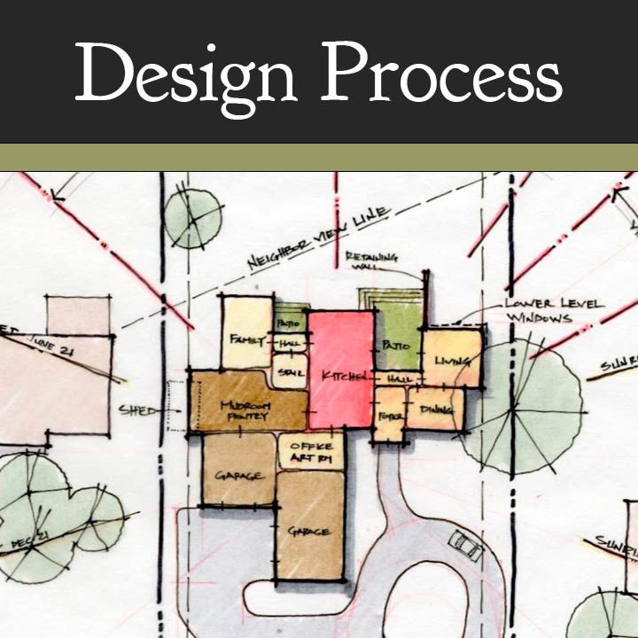 Architecture Design Technical Process block-design-process | tjc | pinterest | design process and
