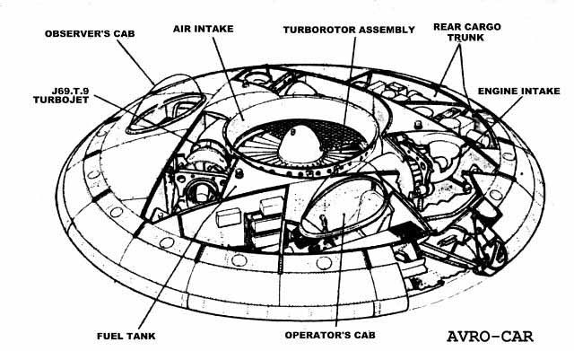 UFO Diagram   Aliens and UFOs   Pinterest   Aliens and UFO