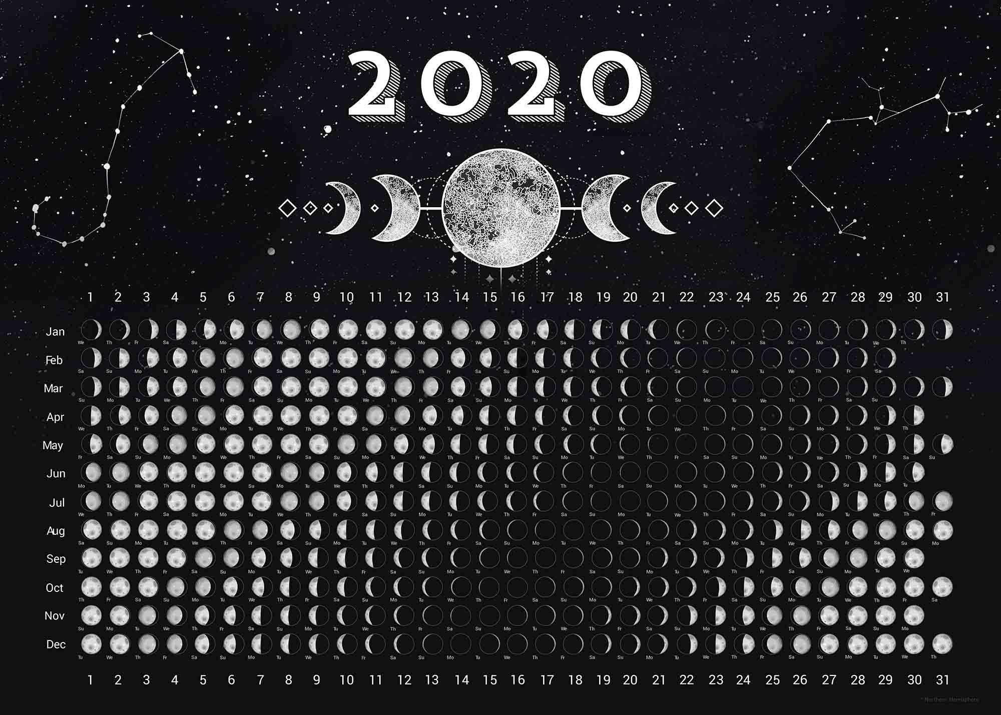 Moon Calendar 2020 Nature Poster Print Metal Posters Moon