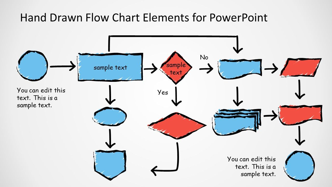 Hand Drawn Flow Chart Template For PowerPoint ARTS Book - Flow diagram template