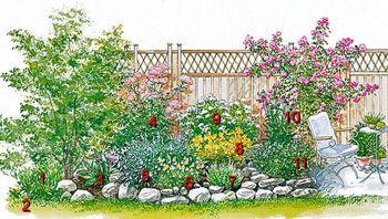 zwei kräuterbeete zum nachpflanzen | kräuterbeet, schöne gärten