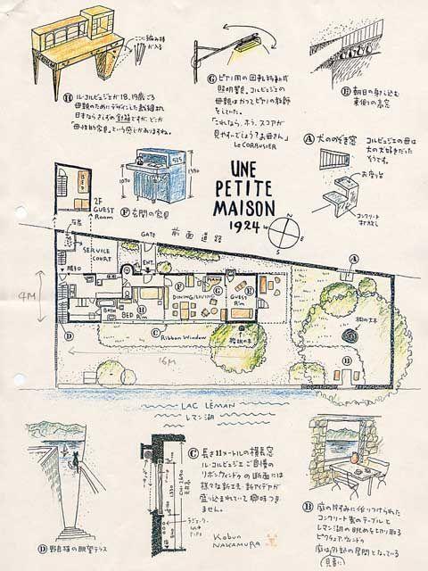 Le corbusier une petite maison le corbusier pinterest le corbusier arc - Architecture petite maison ...