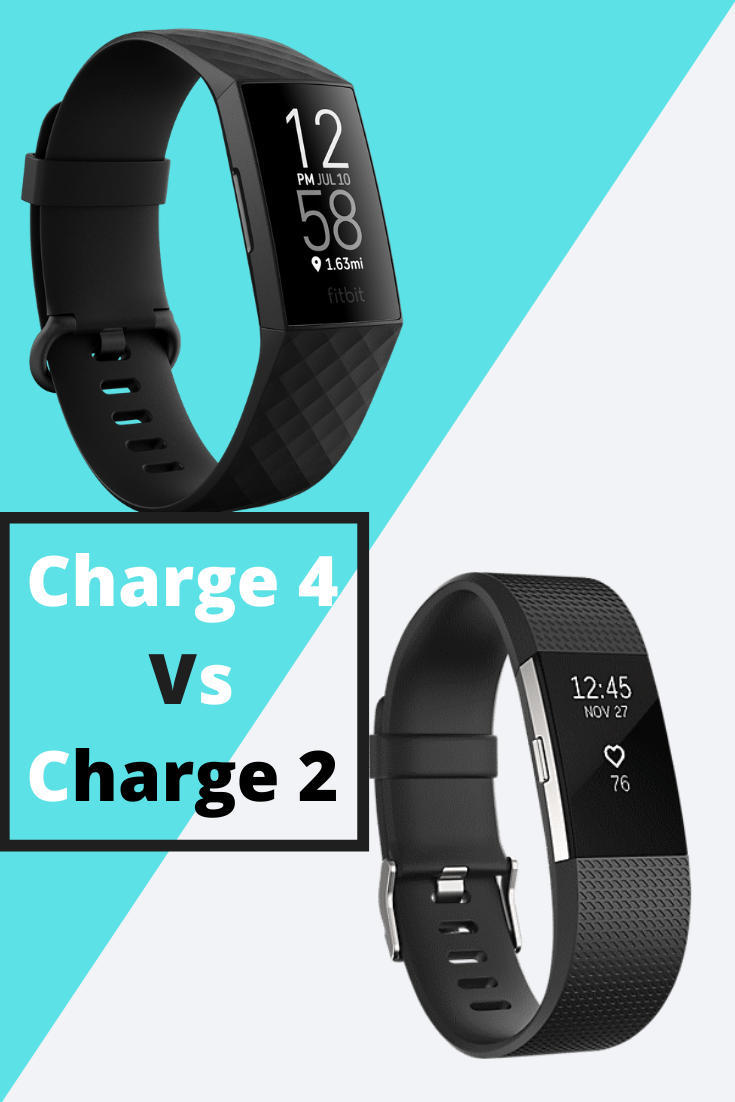 Pin On Fitbit Comparison Product