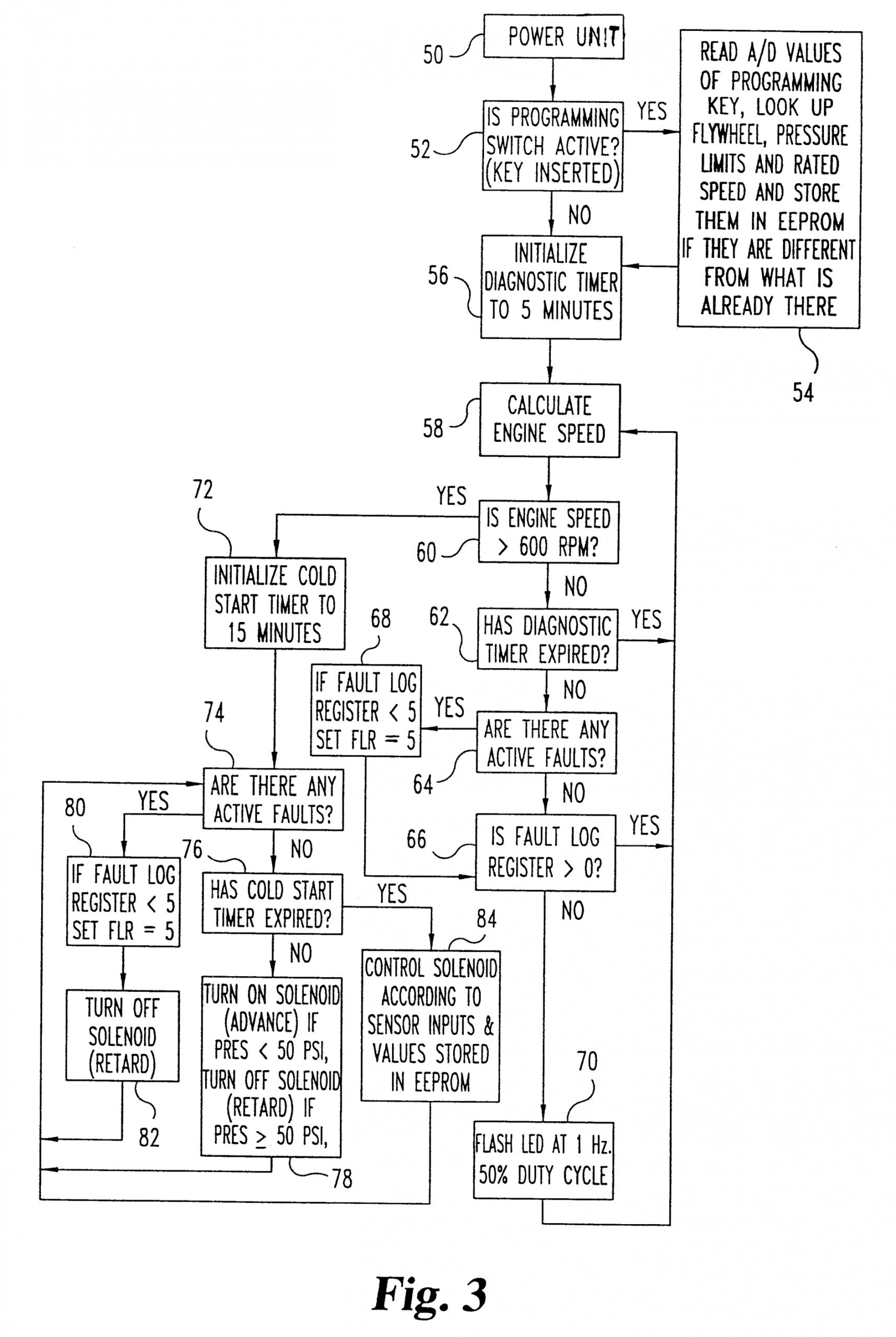 16 Kenworth T600 Wiring Diagrams Electrical Circuit Diagram Diagram Kenworth