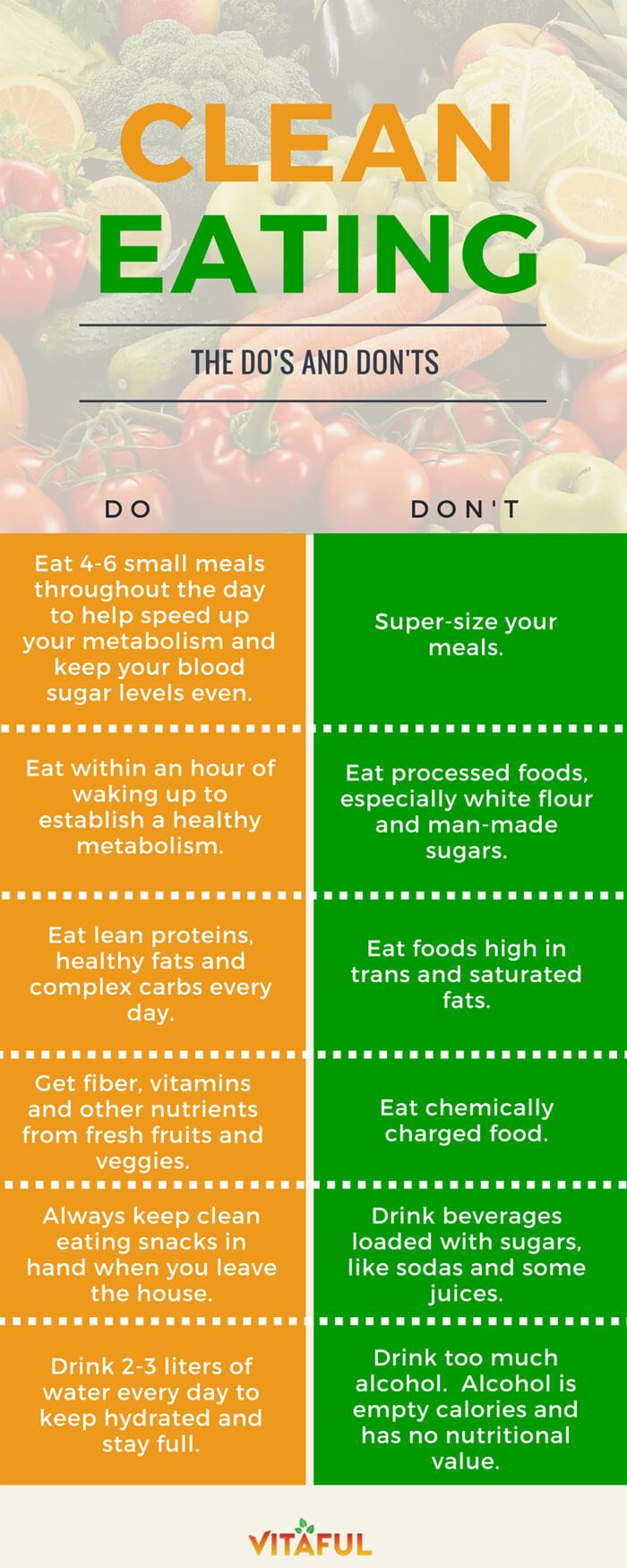 Clean Eating The Dos And Donts Clean Eating Clea