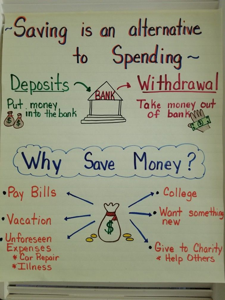 Financial literacy- saving money | Financial literacy anchor chart ...
