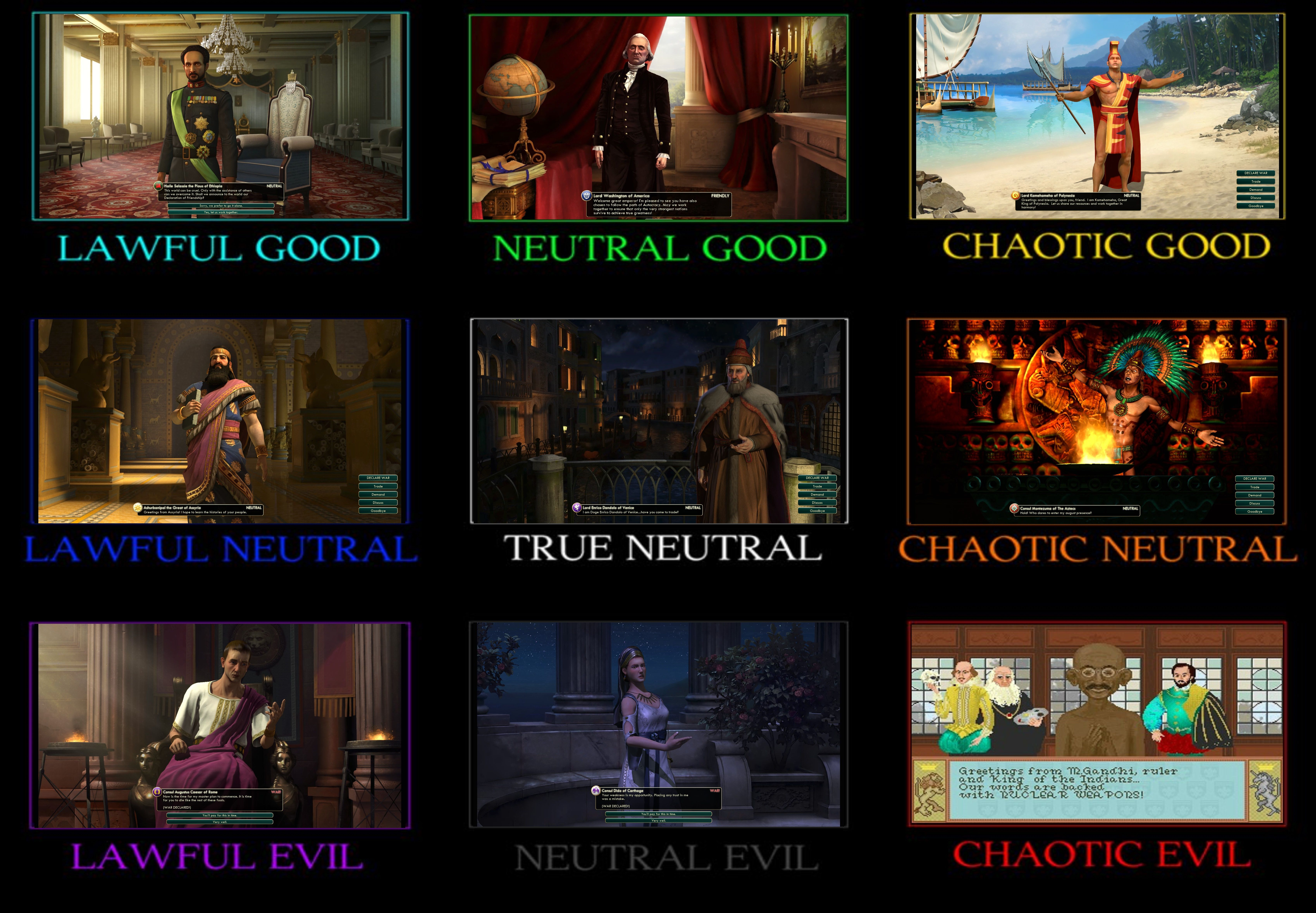 CIV 5] D&D alignment chart for some of the leaders  (Zoom in