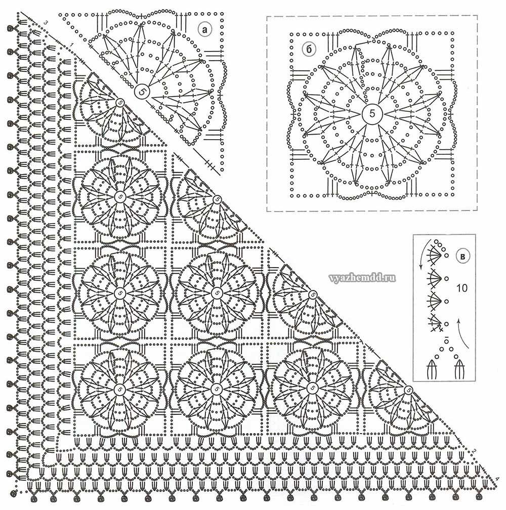 Схема шалей вязанных крючком фото 437