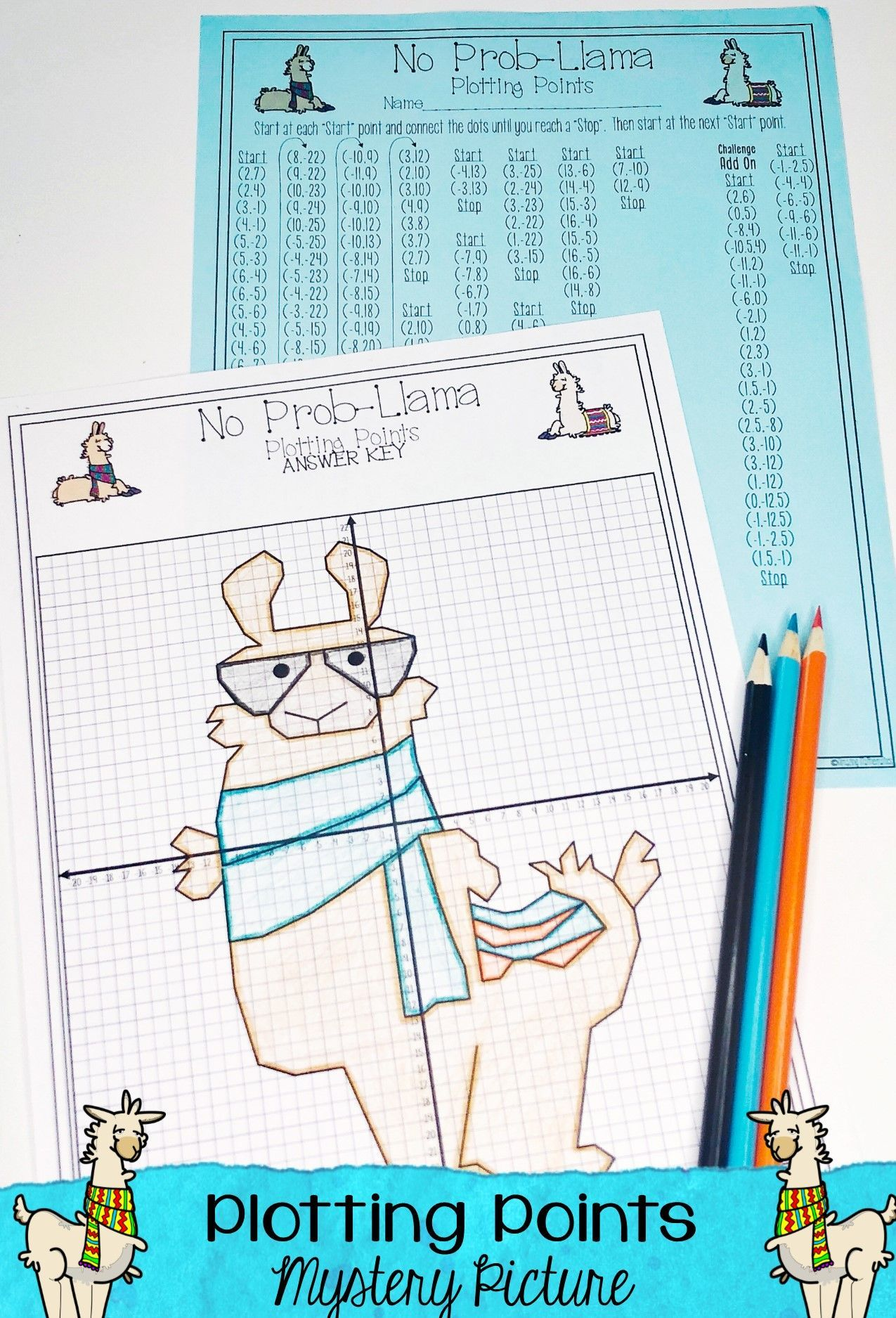 Llama Plotting Points - Coordinate Graphing Mystery Picture | 6th ...