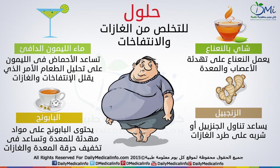 انفوجرافيك حلول طبيعية للتخلص من الغازات والانتفاخات انفوجرافيك طبية كل يوم معلومة طبية Health Lifestyle Quotes Diet Motivation Quotes Health Facts