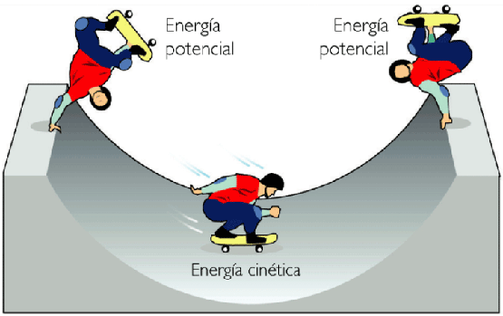 Pin En Ciencias