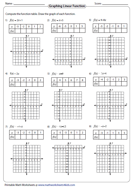 math worksheet : graphing linear function  algebra i  pinterest  linear function  : Math Functions Worksheets