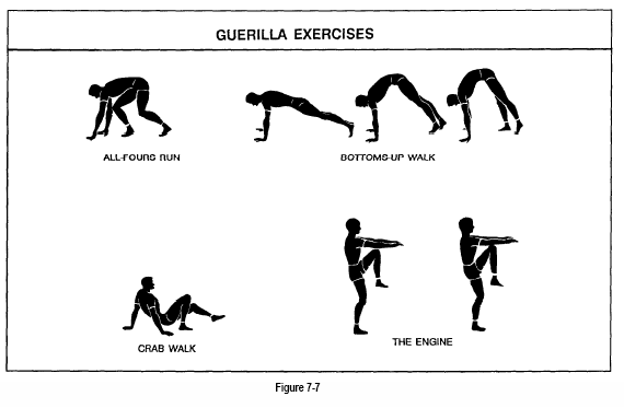 The Instructor Decides The Duration For Each Exercise By