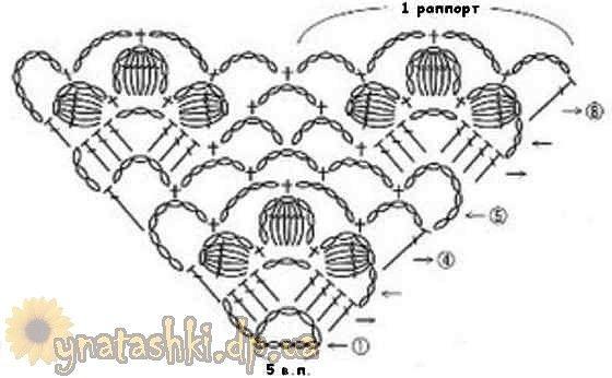 Häkel-Diagramme   Pinterest   Tücher, Schultertuch und Diagramm