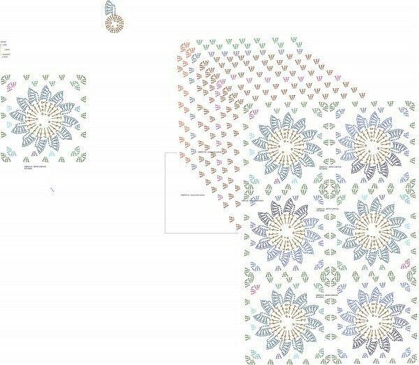 Receita do tapete  floral