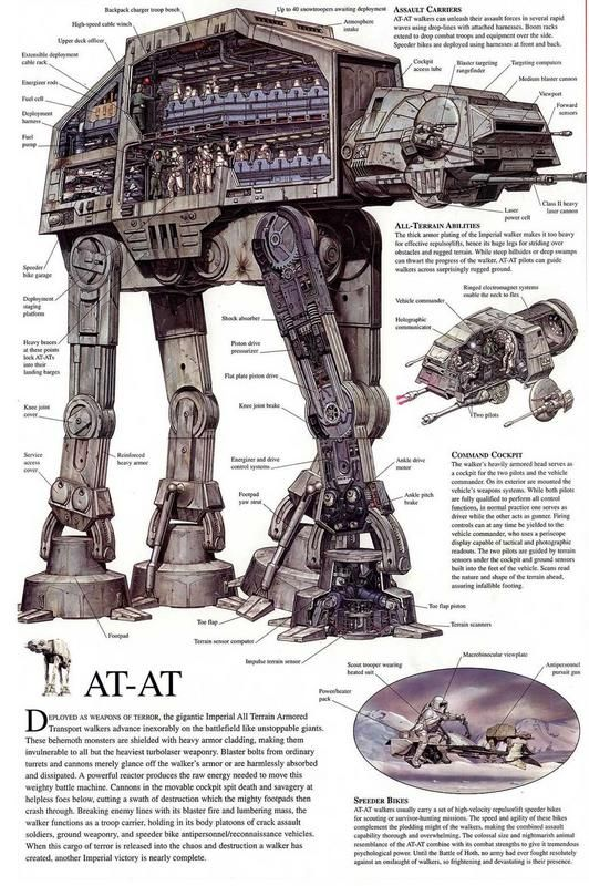 Schematics Are Always Cool Geek Pinterest Star Wars Star Wars