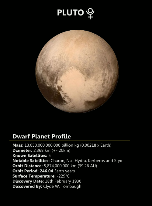 Planet Pluto: Information And Features | ° °Planets• •And ...