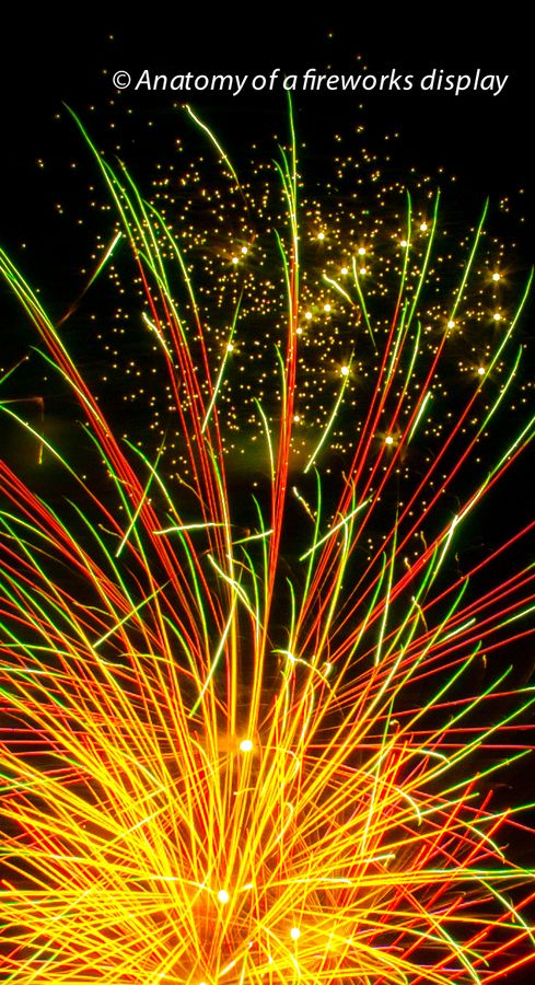 anatomy of a fireworks display by nair fotografia poster