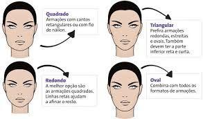 Resultado De Imagem Para Visagismo Medidas Rosto Oculos Para