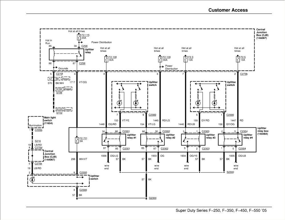 Ford Upfitter Wiring | issue-infrastruc Wiring Diagram -  issue-infrastruc.nephrotete.de | Ford F350 Upfitter Switch Wiring Diagram |  | nephrotete.de