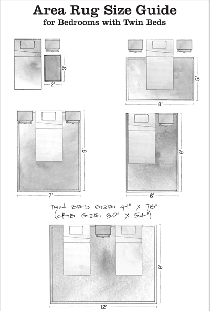 Pin By Peggy Poreda Klimek On Decorating Rug Size Guide Area