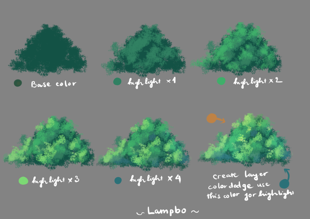 Anime tree tutorial by lampbo in 2020 Digital painting