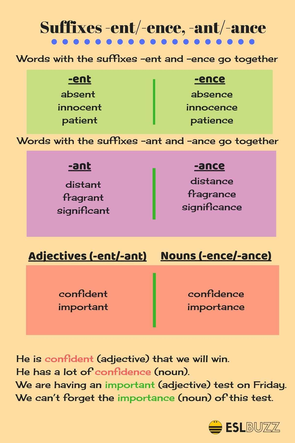 Suffixes Ent Ence Ant Ance
