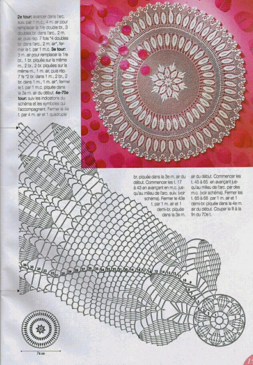 Old crochet doily diagram online schematic diagram found another old doily pattern pinteres rh pinterest com pineapple stitch crochet sweater patterns russian crochet patterns with charts ccuart Gallery