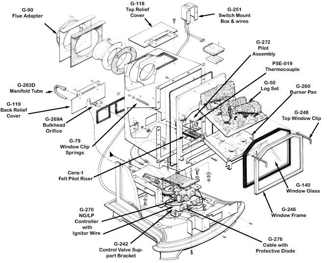 parts of a wood burning stove